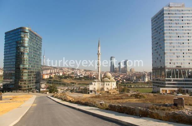 buying property turkey