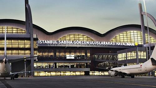 International airports in Turkey