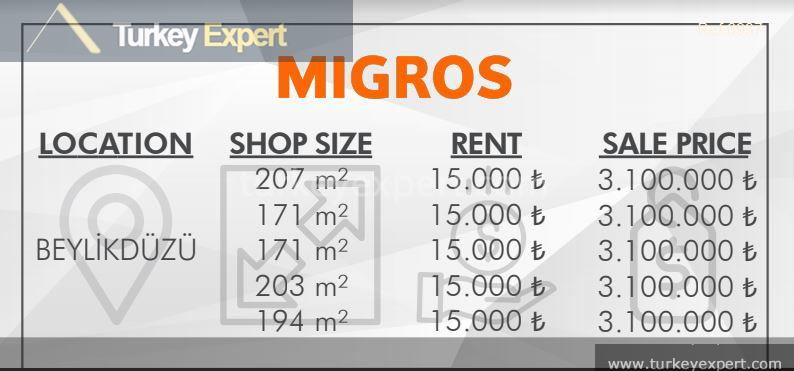 various shops in migros supermarket1