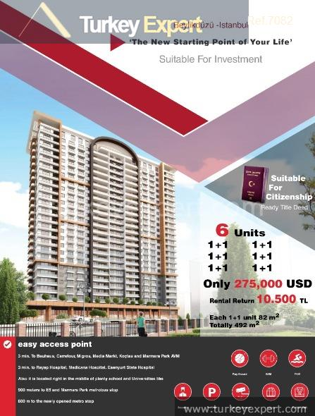 limited package for investment and1